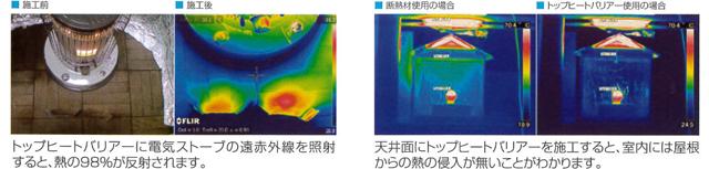 トップヒートバリアー遮熱工法の重要性